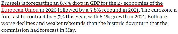 △英国《卫报》:欧盟委员会最新预测,欧盟27国今年GDP将下降8.3%,明年预计反弹5.8%
