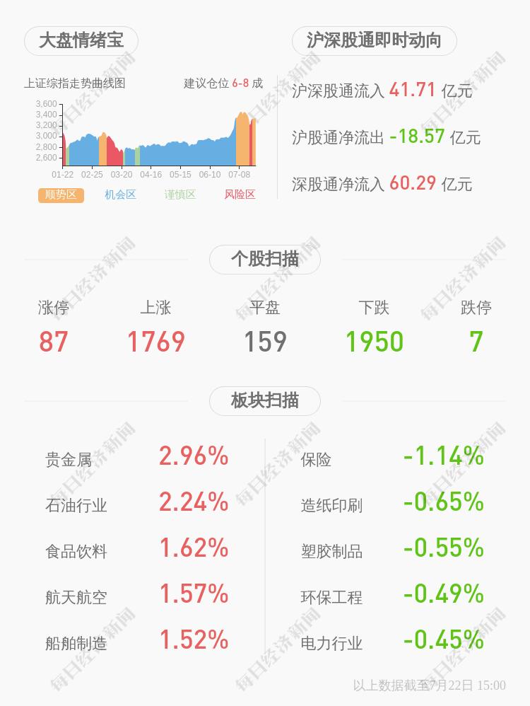 凯伦股份:股东李忠人解除质押210万股,苏州绿融解除质押228万股