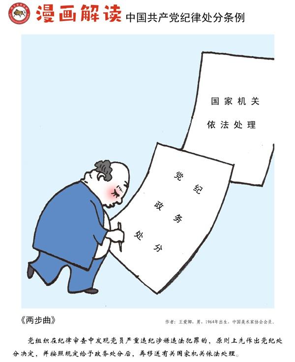 漫说党纪22 | 两步曲图片