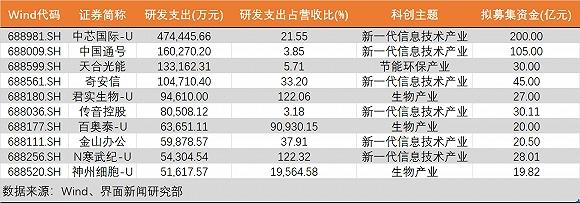 http://www.reviewcode.cn/jiagousheji/159138.html