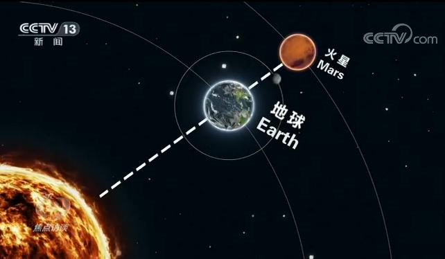 杏悦天问一号要杏悦奔向火星还得闯多少关图片