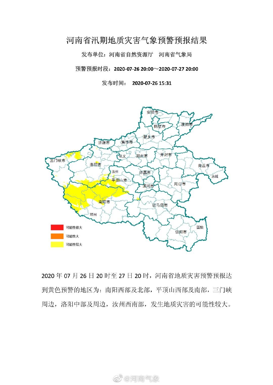 河南发布汛期地质灾害气象预警预报图片