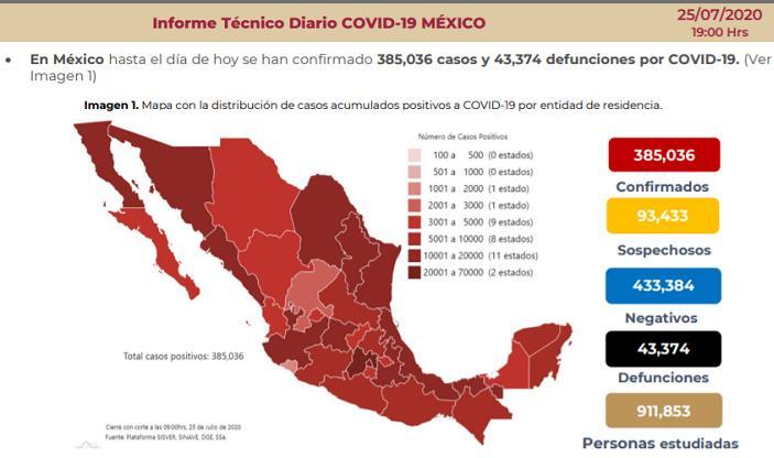 △图片来源:墨西哥卫生部