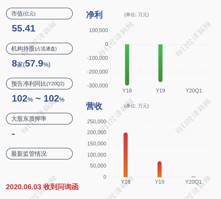 交易异动!*ST中绒:无未披露的重大信息 近3个交易日上涨15.04%