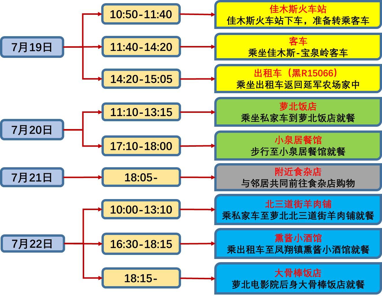 杏悦:卫健委公布黑龙江省现有两名无症状杏悦感染者图片
