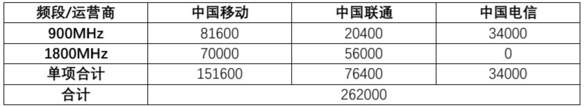 http://www.reviewcode.cn/jiagousheji/160574.html