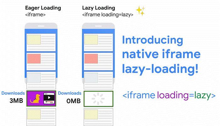[图]Edge/Chrome细节改进:iframe惰性加载、优化清除数据操作