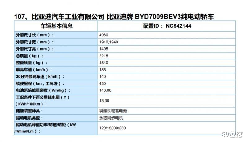 NEDC续航430公里 比亚迪汉EV低功率版数据曝光