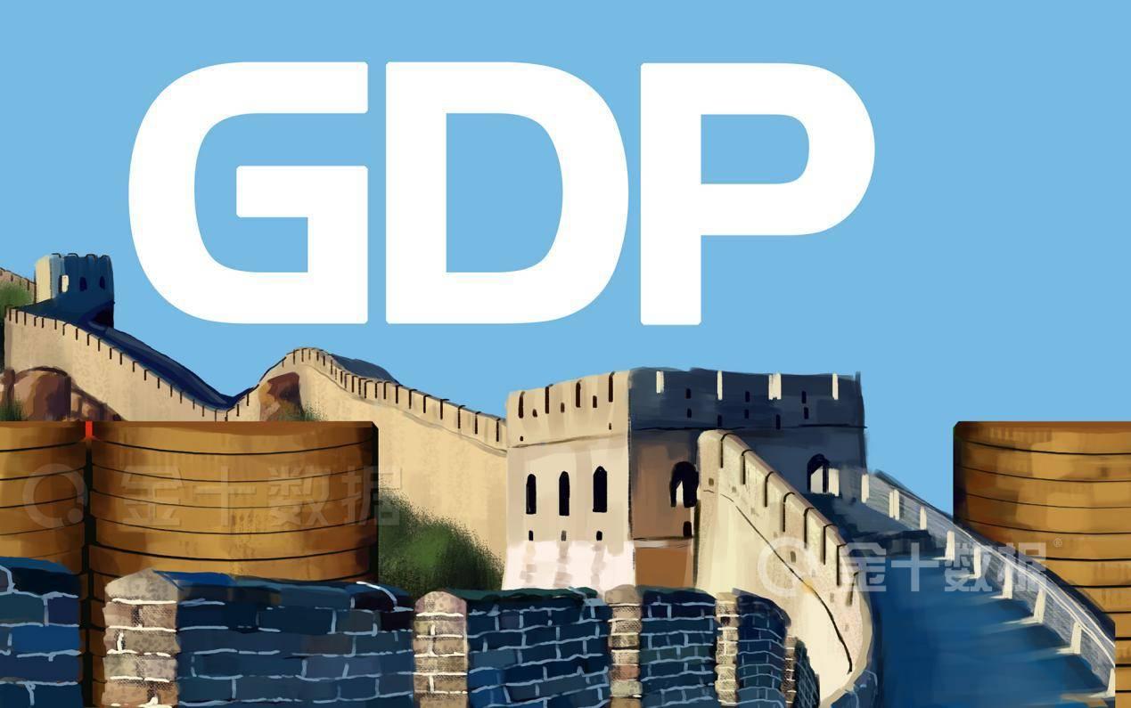 2OO4年GDP是多少_...国家财政性教育经费占GDP比例连续7年超4%