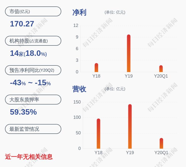 东方日升:控股股东林海峰质押约2500万股