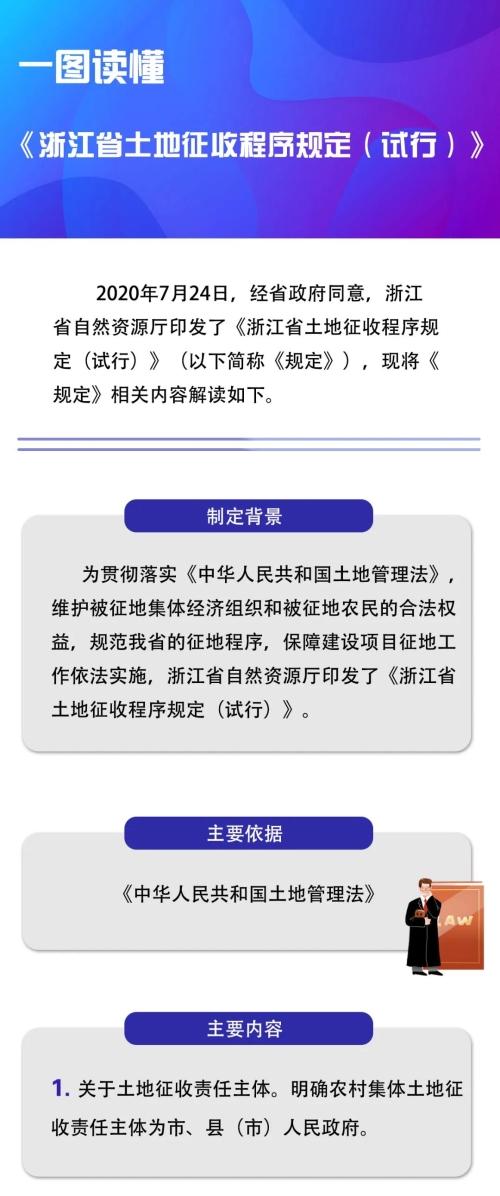 杏悦:一图读懂浙江省土地杏悦征收程序规定试行图片