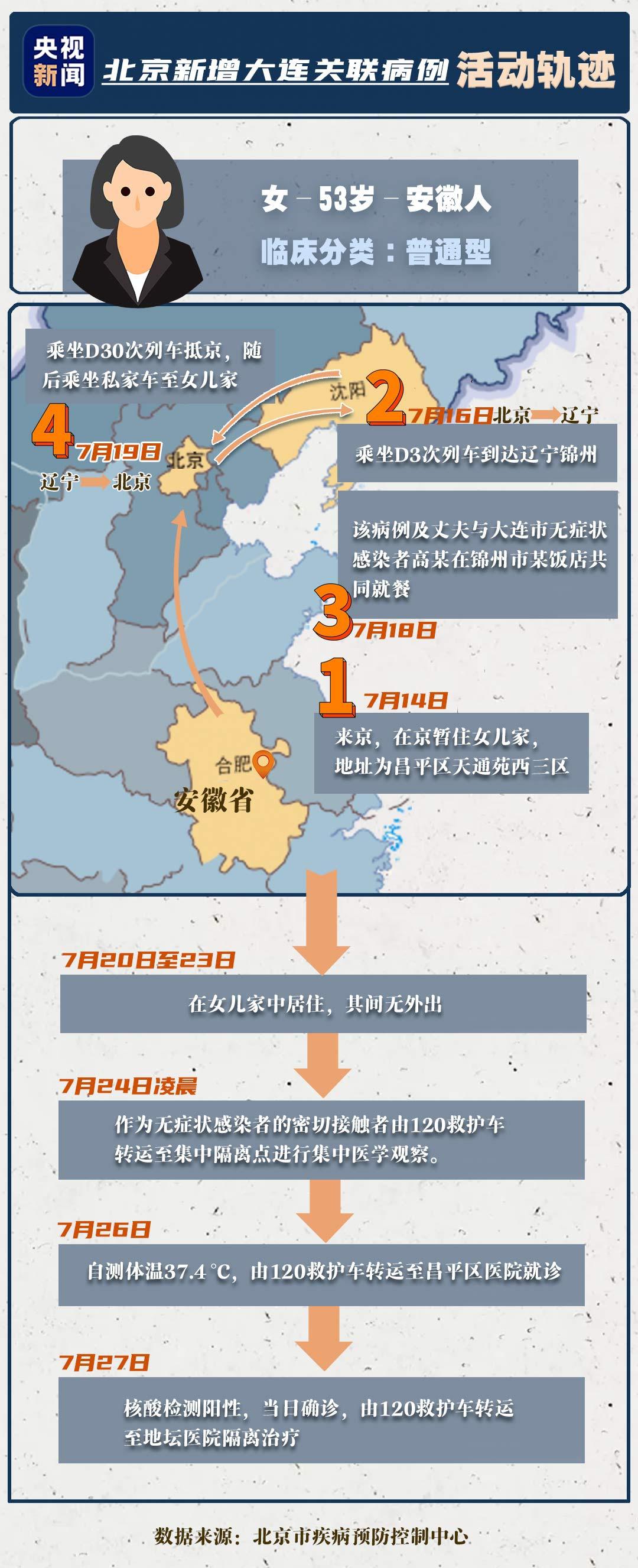 了解北京新增股票配资1例本,股票配资图片