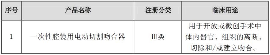 戴维医疗(300314.SZ):子公司申报医疗器械注册获受理