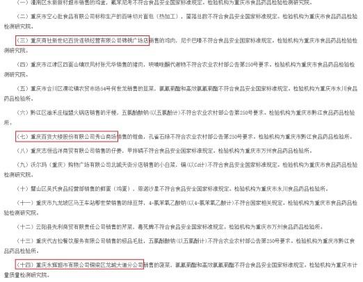 重庆抽检食品不合格率8‰永辉超市重庆百货登黑榜