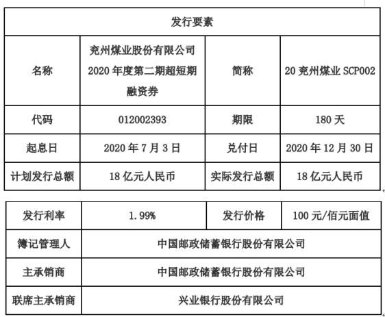 兖州煤业短期融资券发行总额为18亿元