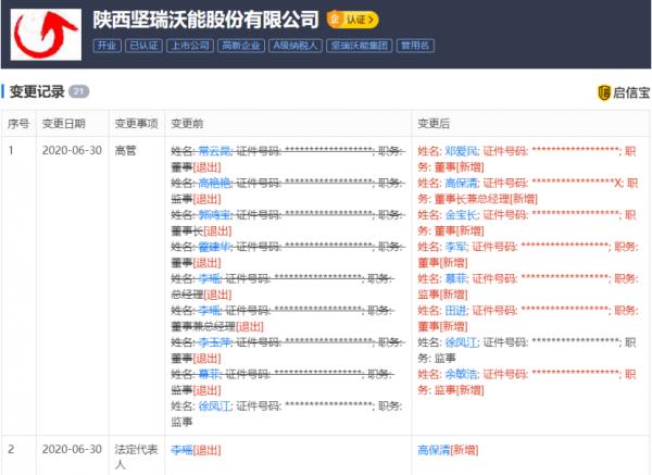 陕西坚瑞沃能股份有限公司法定代表人变更