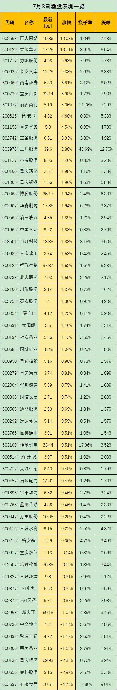 http://www.xiaoluxinxi.com/riyongbaihuo/652610.html