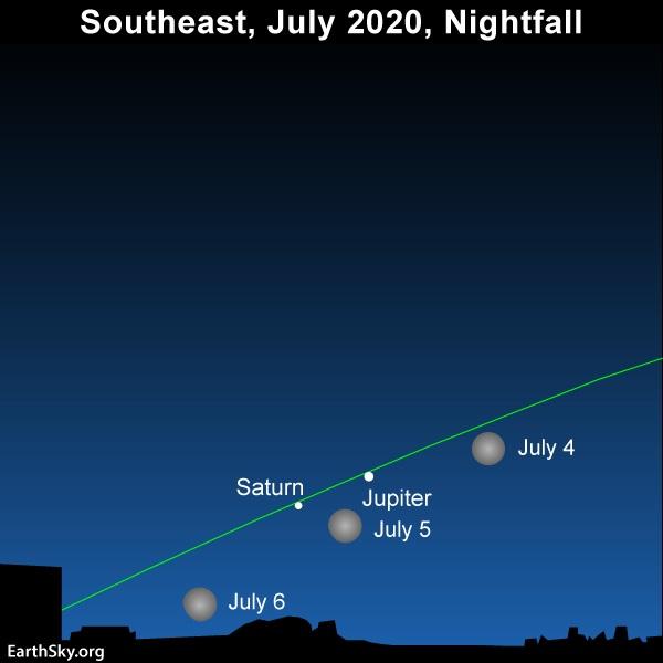北美地区7月4至5日将迎来满月及微弱的月偏食