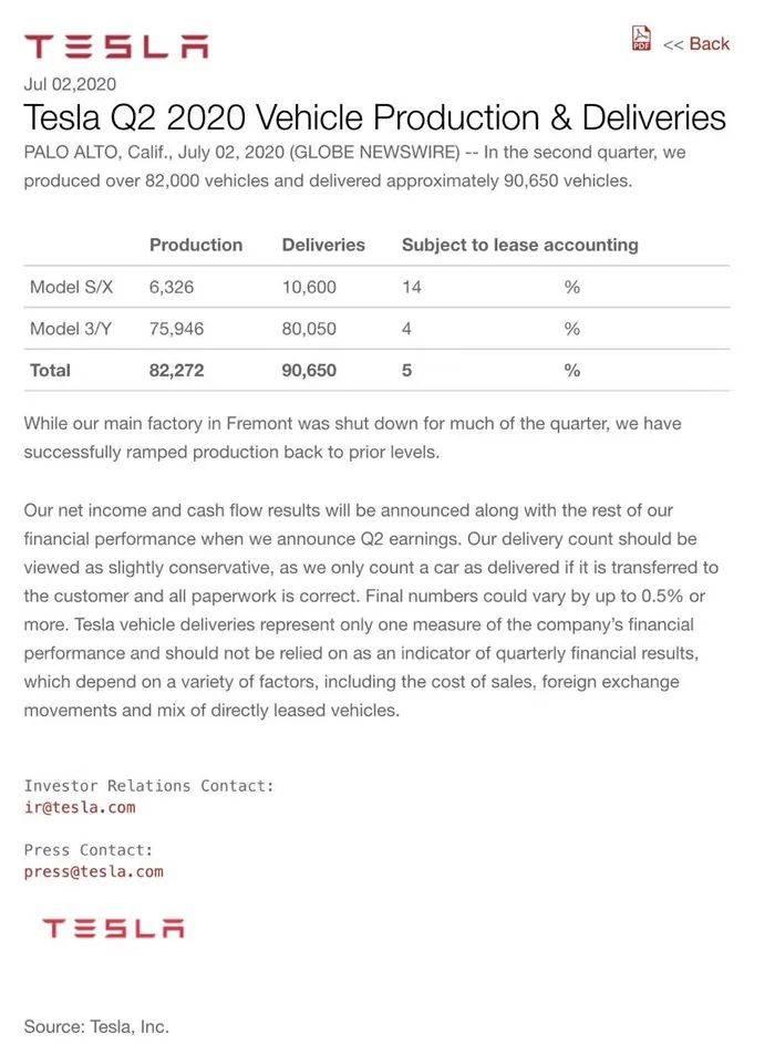 特斯拉二季度全球销量破9万,中国创新高,磷酸铁锂版Model 3将掀起新价格战?