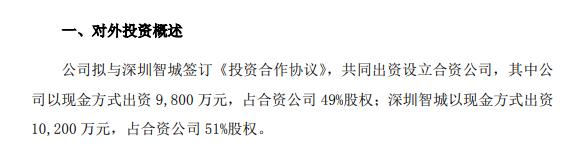 天威视讯拟与深圳智城共同出资设立合资公司 注册资本2亿元