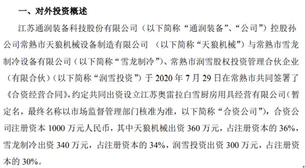 通润装备控股孙公司对外投资设立合资公司 注册资本1000万元
