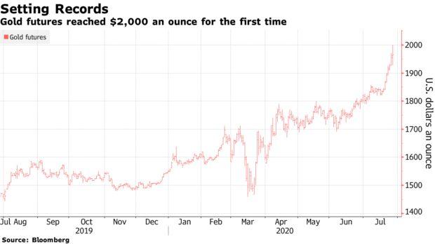 今夏的跨资产大行情究竟因何而来?华尔街正展开激烈辩论