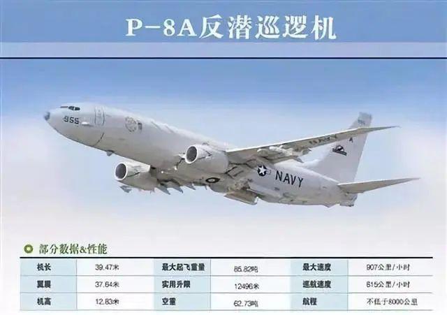 P-8A反潜巡逻机(资料图)