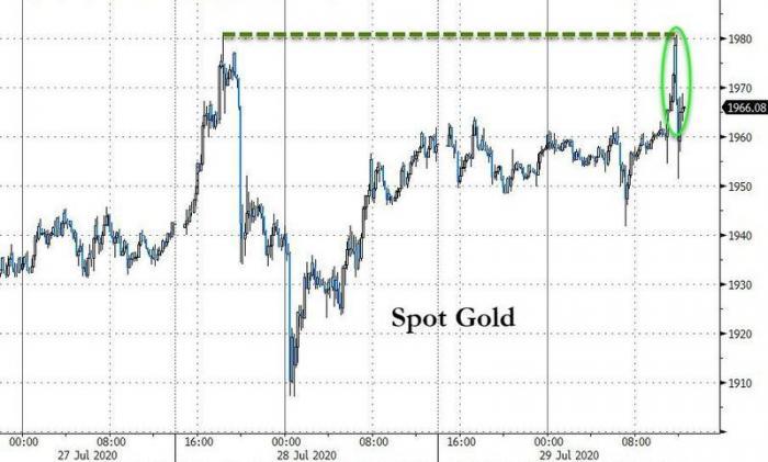 美股黄金涨了、美元跌了 美联储议息夜说了啥?9月会议可能更重要