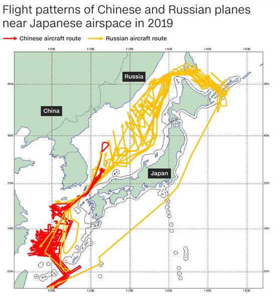 日本防卫省公布的2019年中俄战机飞行路线图
