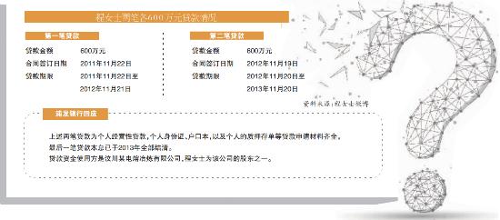 """浦发银行1200万""""冒名贷款""""的三"""