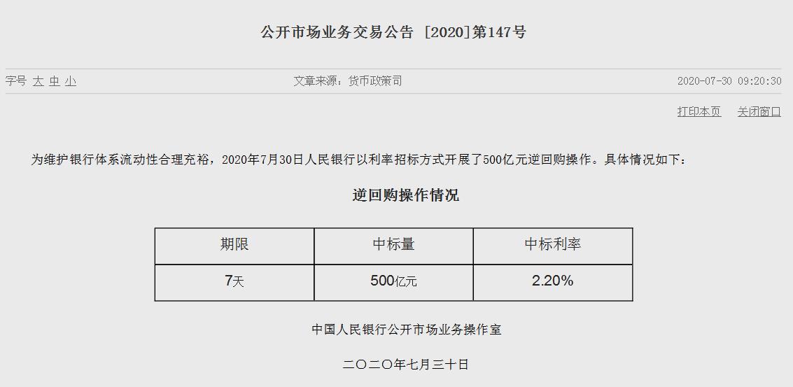 央行开展500亿元逆回购操作 中标利率维持2.20%