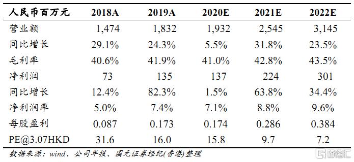 """卓越教育集团(03978.HK):聚焦强语文战略,发力大湾区拓展,给予""""买入""""评级,目标价4.8港元"""