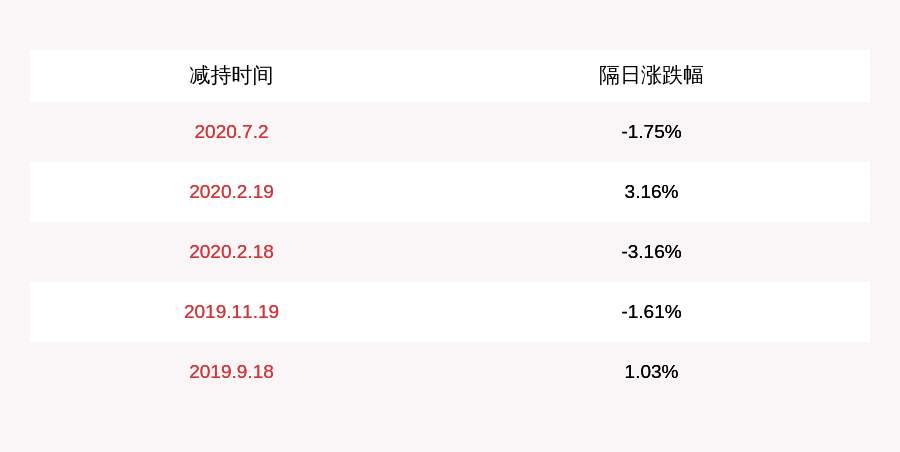 注意!中电电机:股东珠海方圆计划减持不超过约706万股