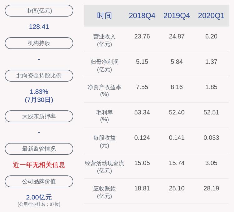 交易异动!节能风电:近3个交易日上涨25.61%
