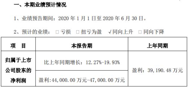 光环新网2020年上半年预计净利4.4亿-4.7亿 云计算业务增长