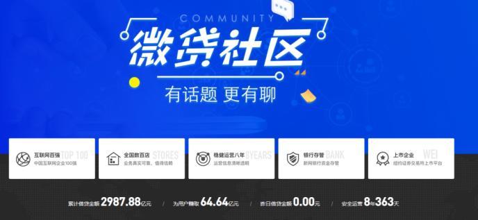 又见爆雷!杭州第一大P2P遭立案 借贷3000亿 股价狂跌90%!有A股踩雷