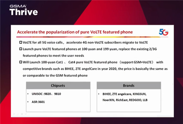 中国电信打造100元纯VoLTE功能手机:目标年底用户达2亿