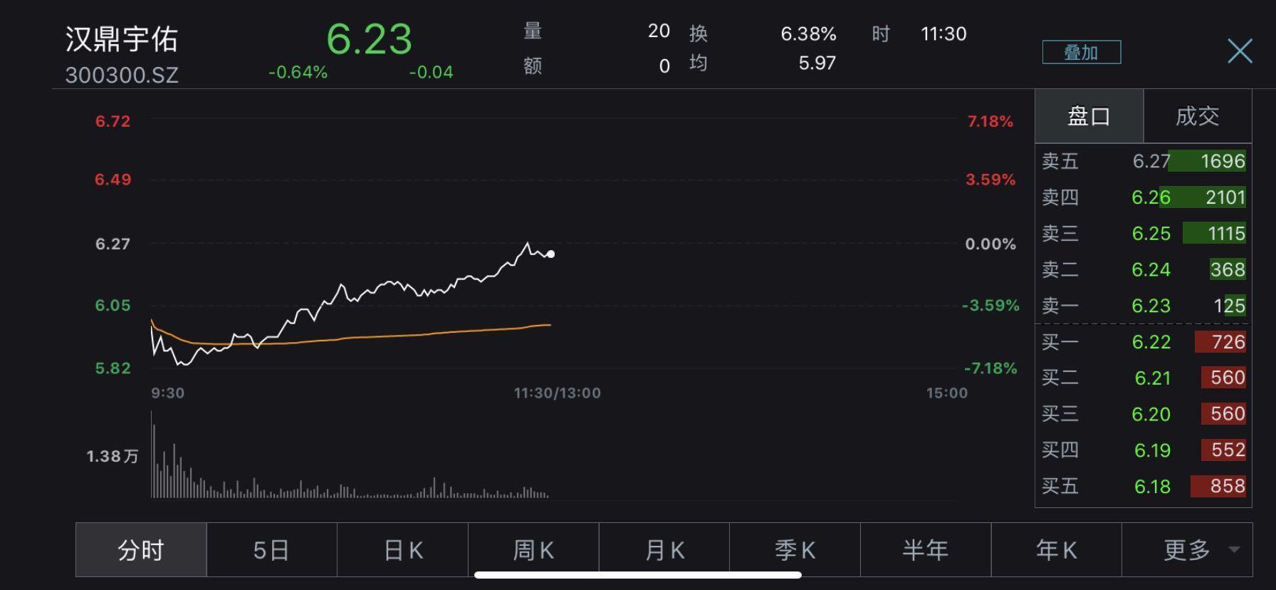 微贷网被查背后:80后创始人曾登胡润富豪榜 自称不善言辞