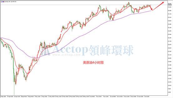 领峰环球ACETOP:本周关注EIA与IEA月报 油价或继续高位震荡