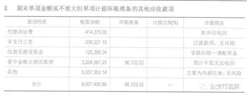 山西榆次农商行215亿总资产:净利润仅1507万 不良贷款率成谜