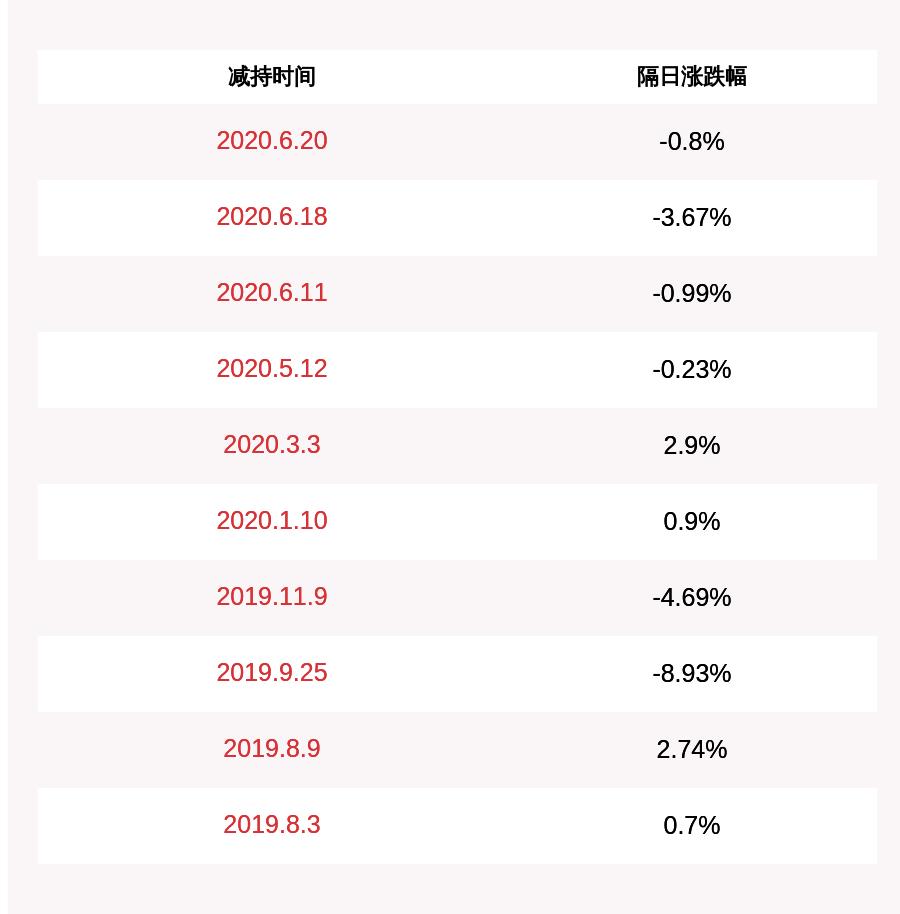 华脉科技:股东上海金融减持259.6万股