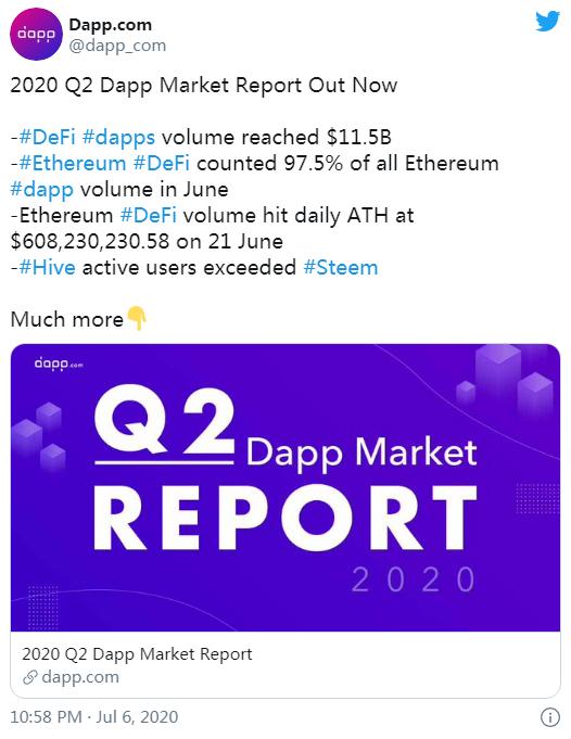 2020年二季度Dapp市场报告:以太网活跃用户数翻番