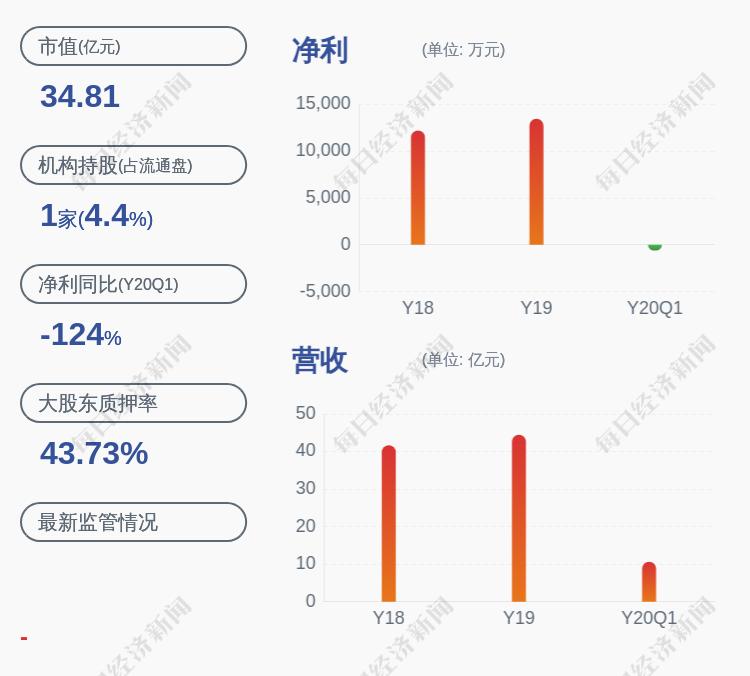 万顺新材:控股股东、实际控制人杜成城解除质押约1542万股