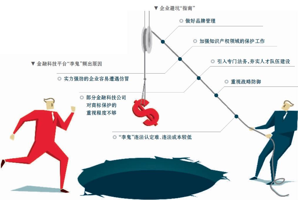 小米躺枪紧急回应李鬼事件 山寨金融平台屡禁难止