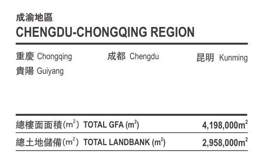 远洋集团正式成立华西开发事业部 2019年成渝土储占比8%