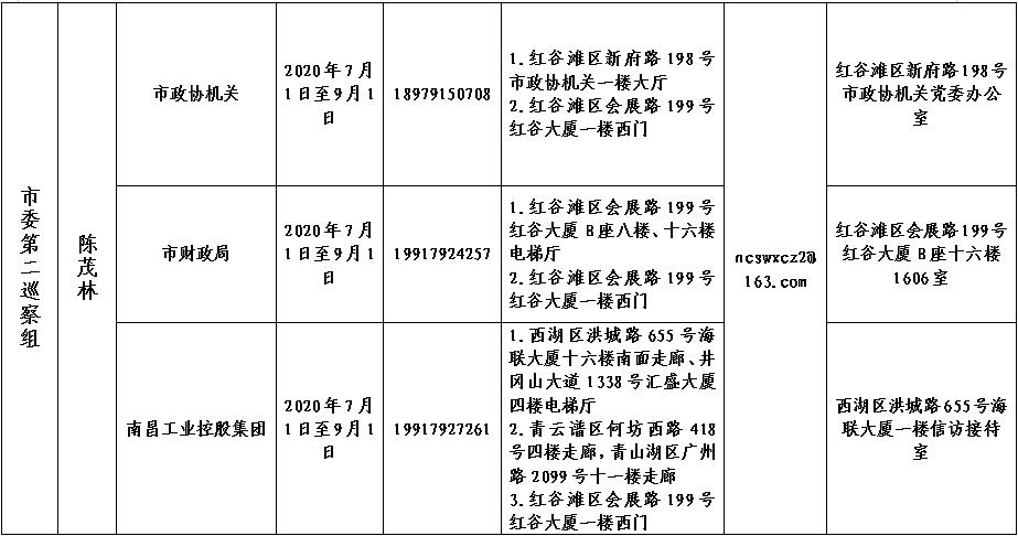 南昌:十一届市委第十轮巡察完成进驻并公布举报方式图片