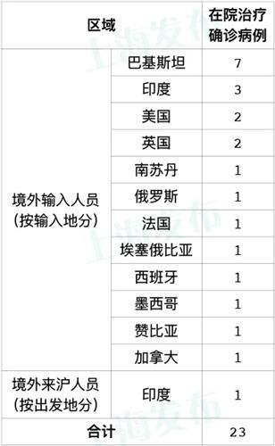 「杏鑫招商」新增本地新冠肺炎确杏鑫招商图片