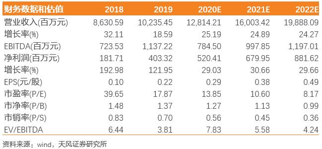 精工钢构公司点评:订单金额再创新高 股债融资蓄力远航