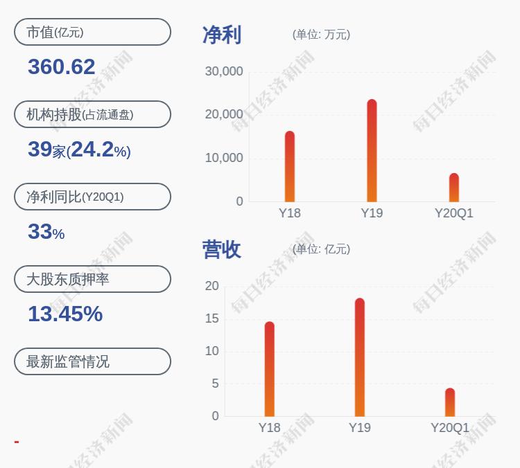 中科创达:预计上半年净利润约1.63亿~1.81亿元,同比增长85%~105%