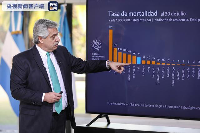 阿根廷新增新冠确诊病例5929例 累计确诊191302例
